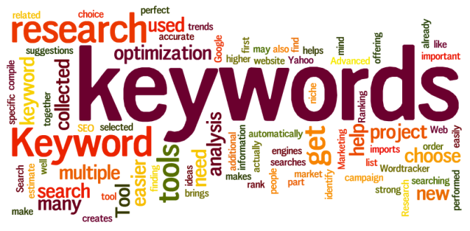 diagram for using niche keywords in advance seo tactics